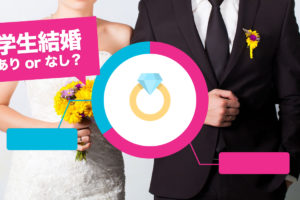 大学生の学生結婚