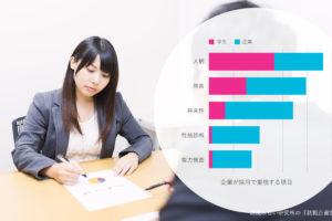 企業の採用基準ランキング